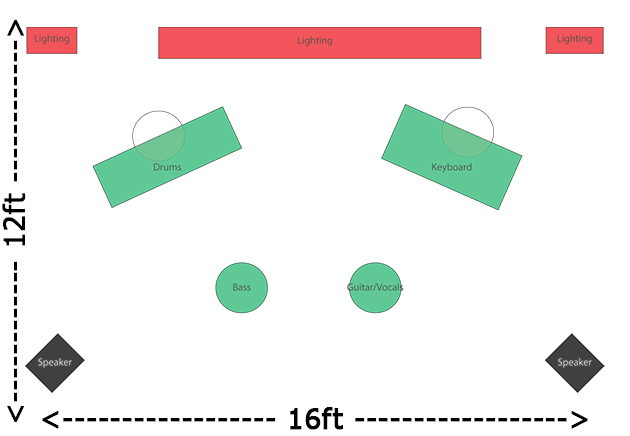 Atlanta Band of Gold - 4 Piece Stage Layout