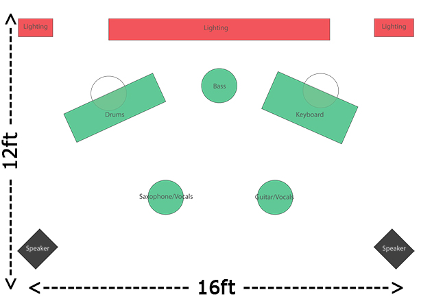 Atlanta Band of Gold - 5 Piece Stage Layout