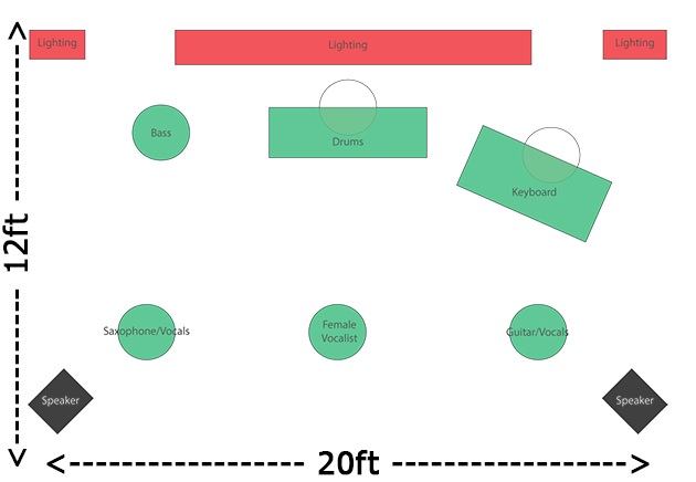 Atlanta Band of Gold - 6 Piece Stage Layout