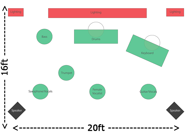 Atlanta Band of Gold - 7 Piece Stage Layout
